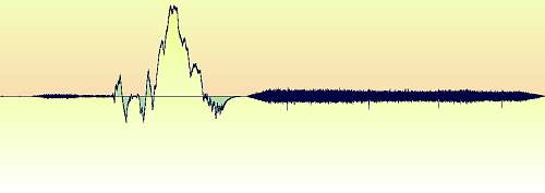 Waveform of Higer Falls